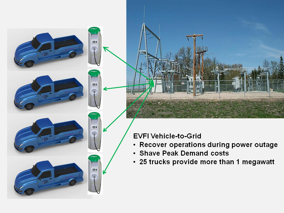 evfi electric truck vehicle to grid